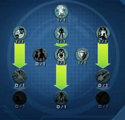 dc universe online guia clases controlador mental poderes habilidades ilusion build talentos