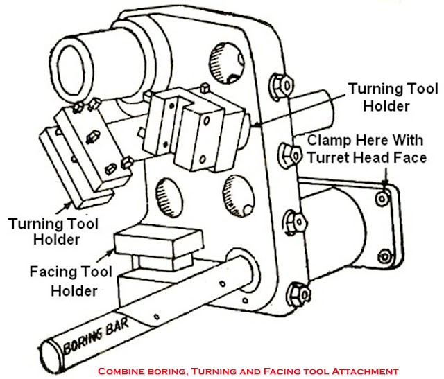 Combine boring, Turning and Facing tool Attachment