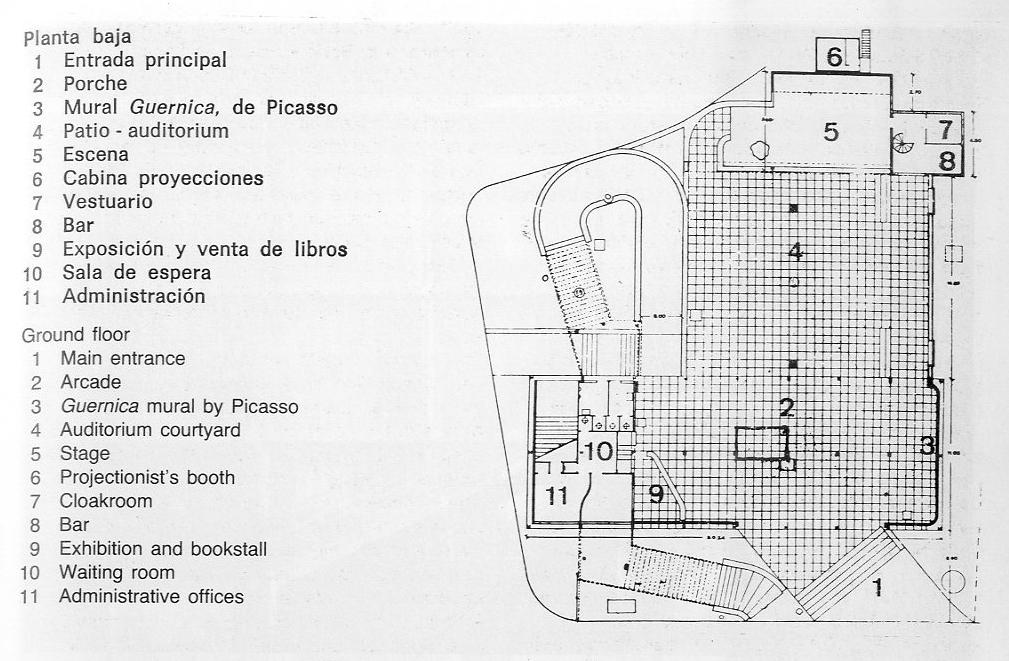 arquitectura rosamariagal: reportaje fotográfico del interior del ...