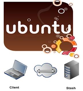 cara merubah port di ubuntu