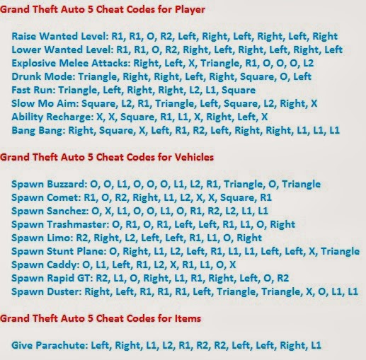 grand theft auto v ps3 cheat codes ~ Cheat Codes for PS3