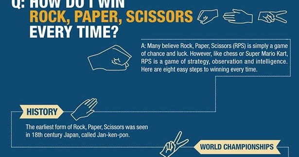 rock paper scissors boston Find hairo in boston with address, phone number from yahoo us local includes hairo reviews, maps & directions to hairo in boston and more from yahoo us local.