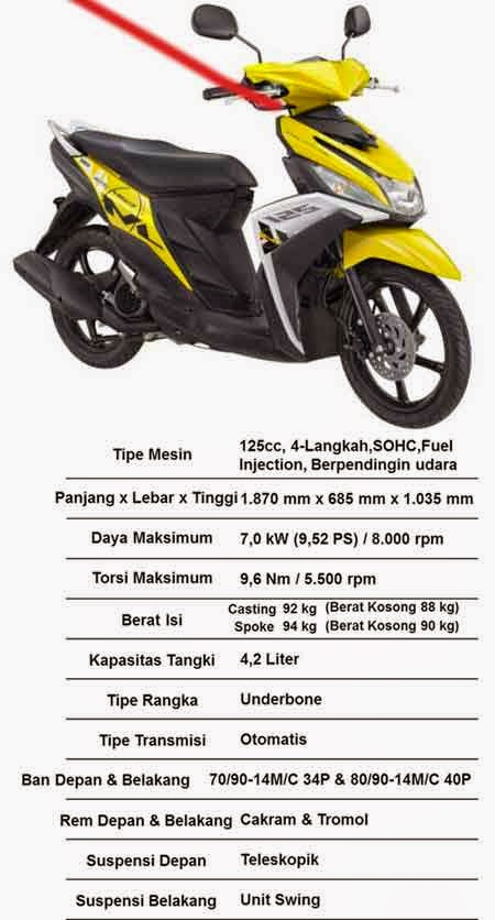 Spesifikasi Yamaha Mio M3 2015