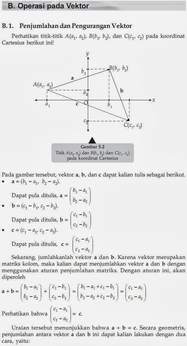 Matematika Di Sma Operasi Aljabar Pada Vektor
