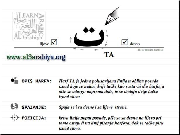 كتاب جديد في تعليم الحروف العربية باللغة البوسنية والمؤَلف مناسب للأولاد والمبتدئين.