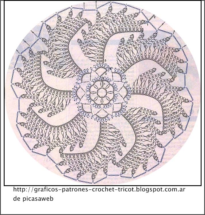PATRONES=GANCHILLO = CROCHET = GRAFICOS =TRICOT = DOS AGUJAS ...
