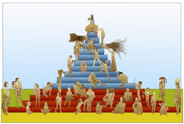 piramide poblacional, prehistoria