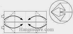 Bước 5: Từ vị trí mũi tên, mở bốn lớp giấy trên cùng ra, kéo và gấp bốn lớp giấy vào trong.