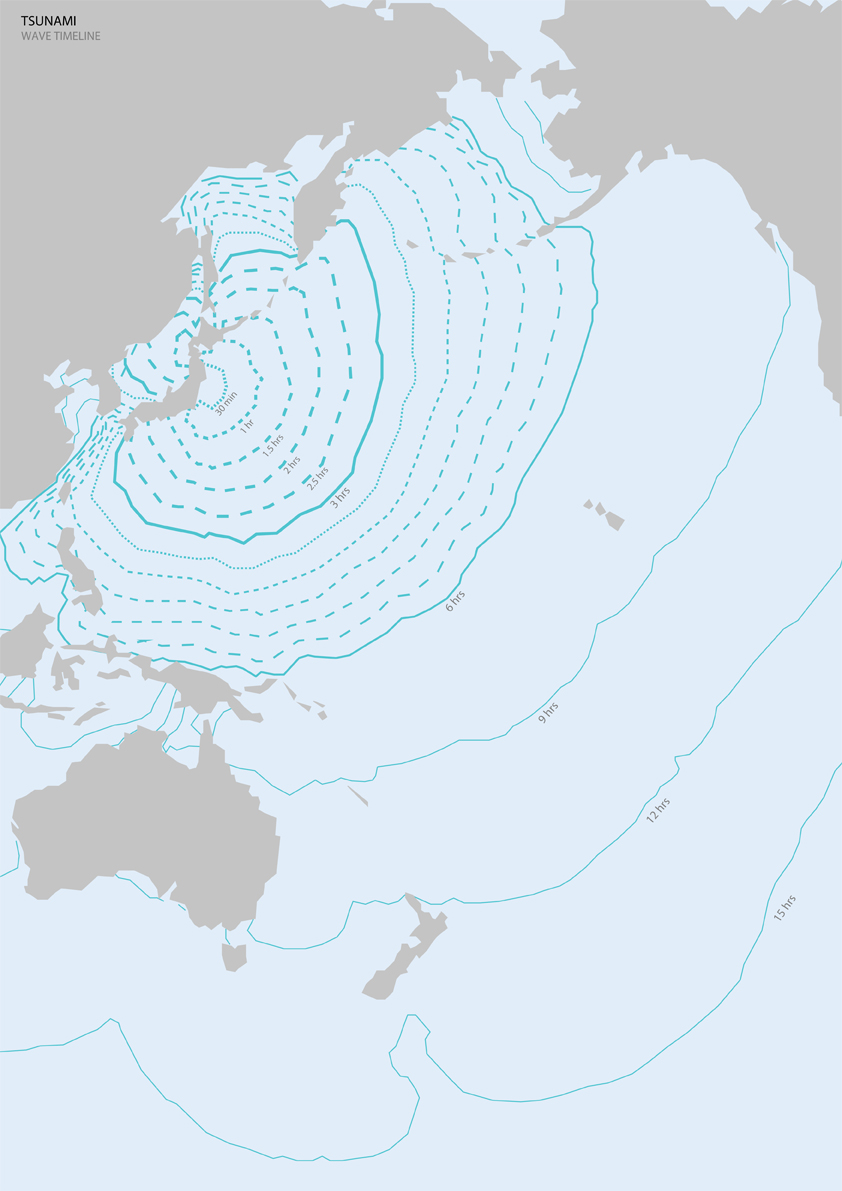 flows outward across the pacific ocean the land along the east coast of japan with in the inner most ring was hit by the tsunami with in 30 min of