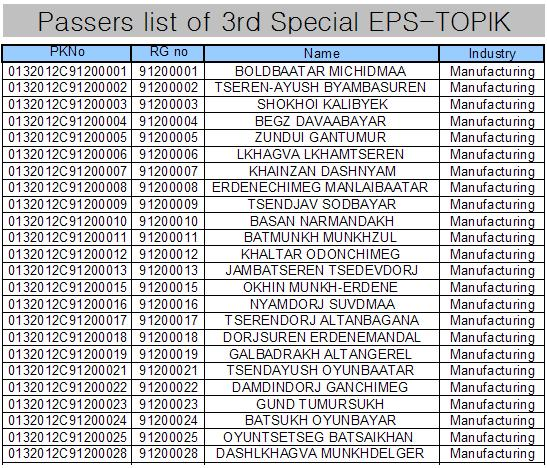 mongolia eps topik exam result 2012