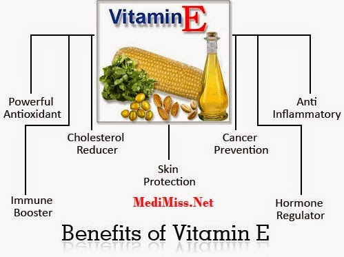 the benefits of vitamin e As your trusted health advisor, dr weil offers expert advice and information on  vitamin e deficiency, vitamin e foods, vitamin e benefit== s and more.