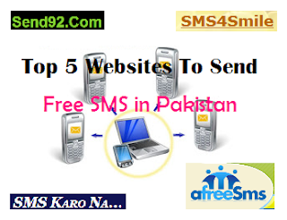 Top Websites To Send SMS