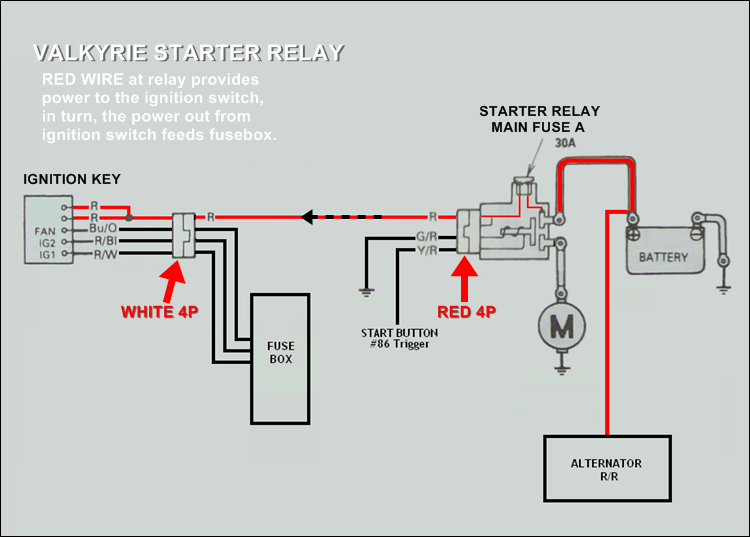 Starter Relay on harley ignition switch diagram, remote starter installation diagram, harley coil wiring diagram, harley wiring diagram for dummies, ironhead harley starter wiring diagram, harley-davidson sportster clutch diagram, starter kill relay diagram, harley starter relay problems, harley generator wiring diagram, harley starter breakdown, simple harley wiring diagram, chevy starter relay diagram, harley-davidson starter diagram, harley davidson starter relay, harley softail starter diagram, harley davidson columbia golf cart, harley starter installation, starter relay switch diagram, harley sportster transmission diagram, harley electra glide wiring harness diagram,