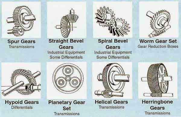 spiral balance fitting instructions