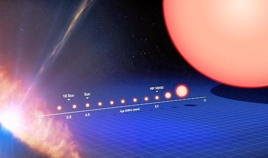 Cemerlangnya Masa Depan Matahari Kita