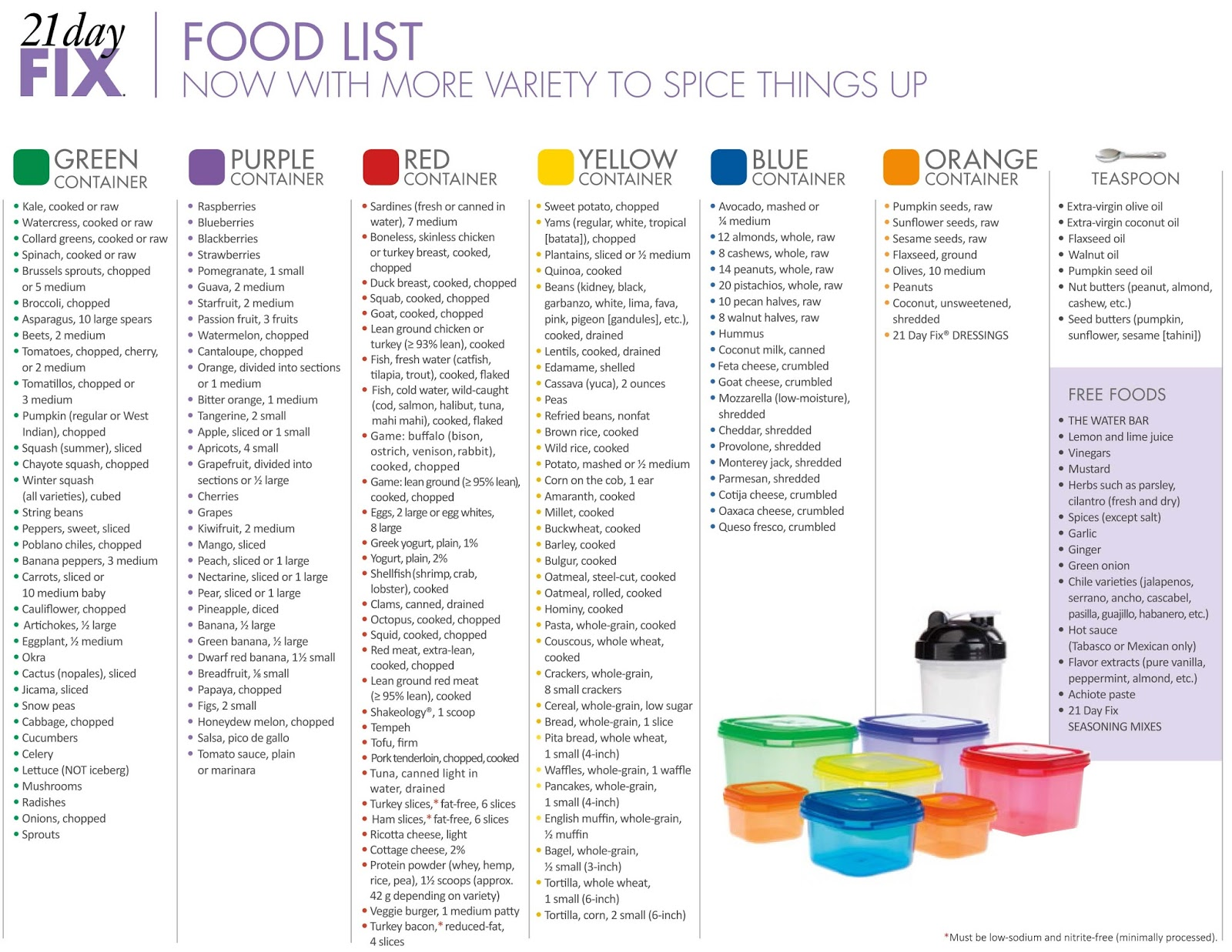 Download core program weight watchers food list free software voxinternet - Blog cuisine weight watchers ...