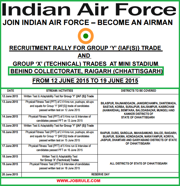 Direct Air Force Airmen Recruitment Rally at Raigarh Mini Stadium (Chhattisgarh) From 12th June to 19th June 2015