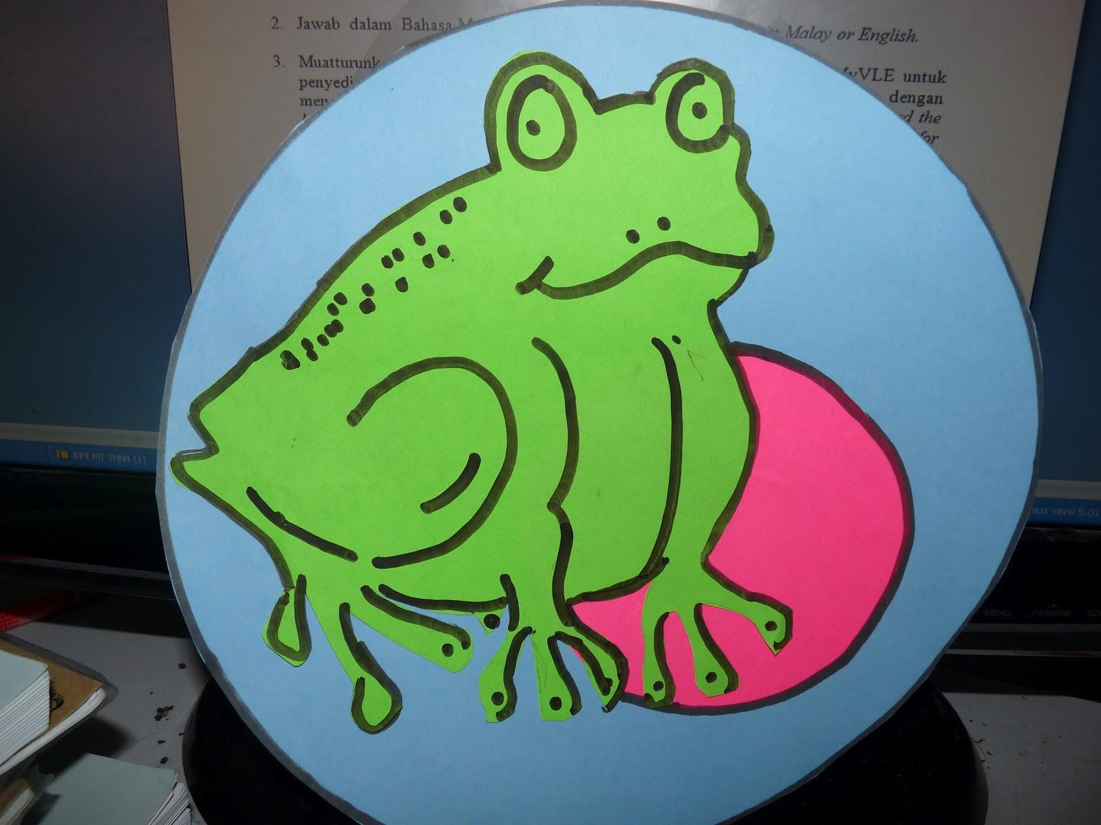 Gambar Hiasan:Lukisan seekor katak Oleh Cikgu Aishah Abu SK Paya