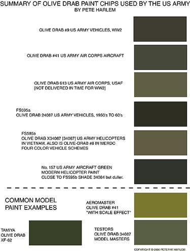 Interior Paint Recipe Chart