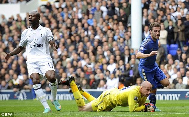 Hasil Pertandingan Tottenham Hotspur vs Chelsea 2-4, 20 Oktober 2012