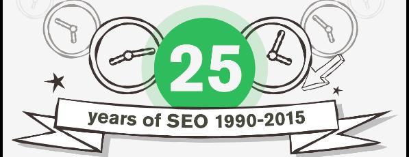 25 años de Buscadores y SEO - 1990 - 2015