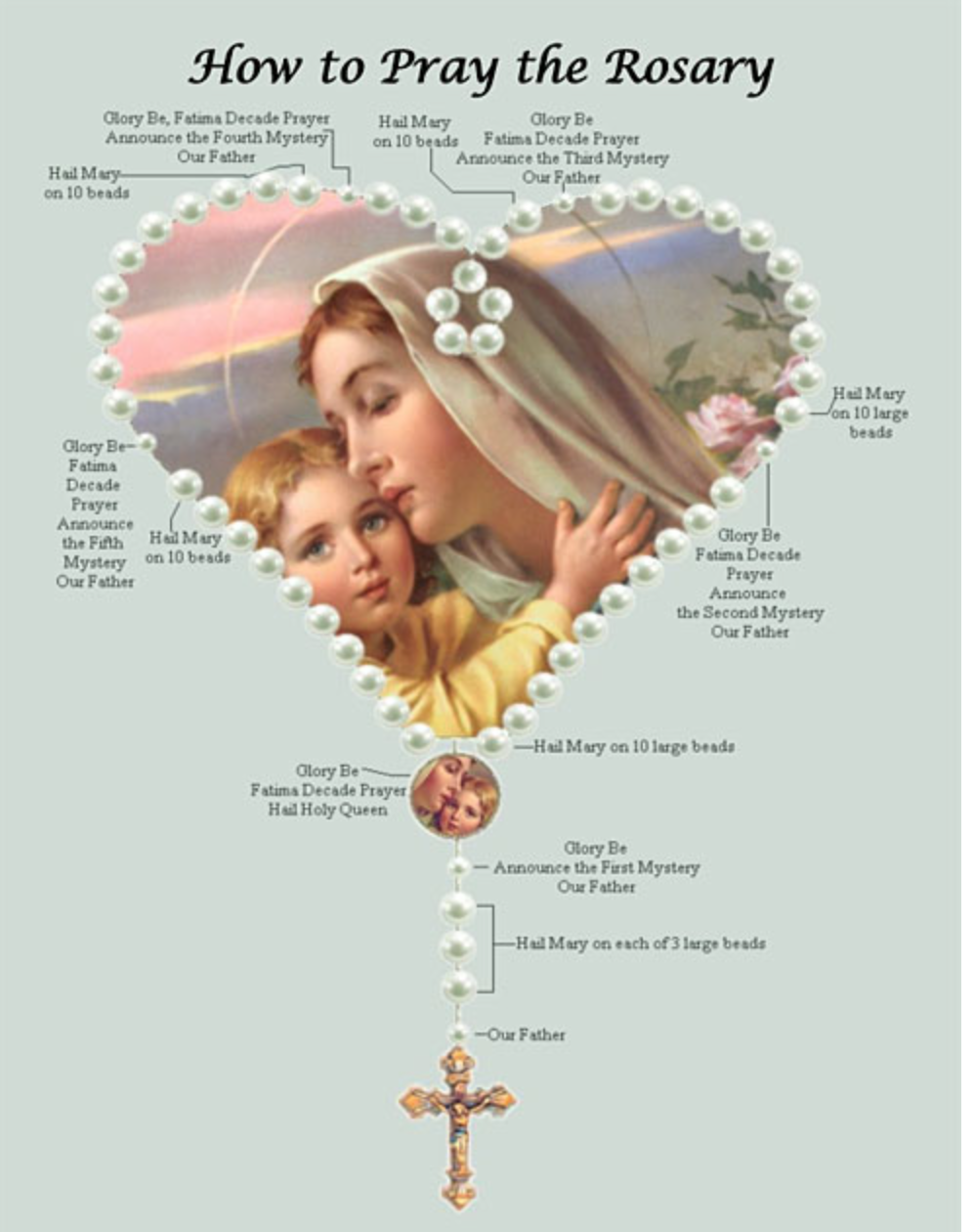 Pray The Holy Rosary Online