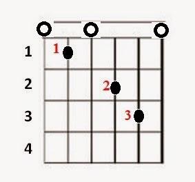 left_C_open_chord