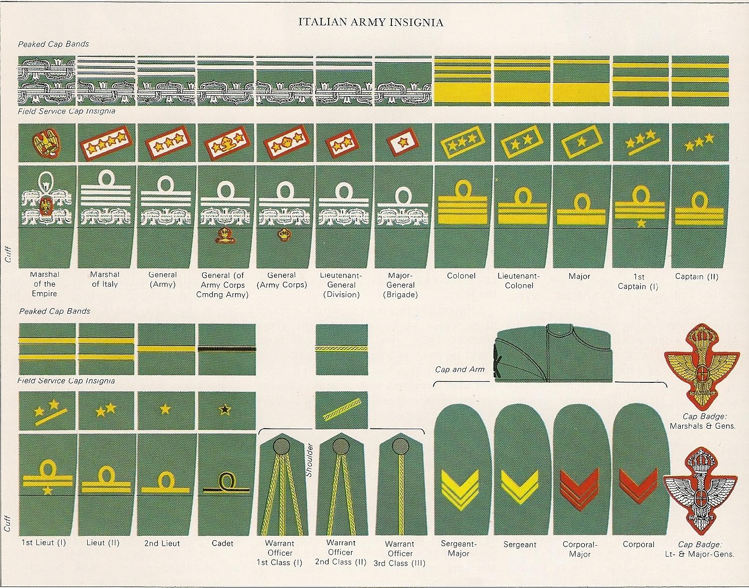 Direzione Egitto! Tankiste italien, juin 1942 Escanear0182