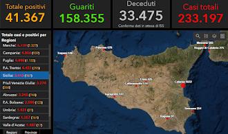 COVID-19 Italia - Monitoraggio 1 Giugno