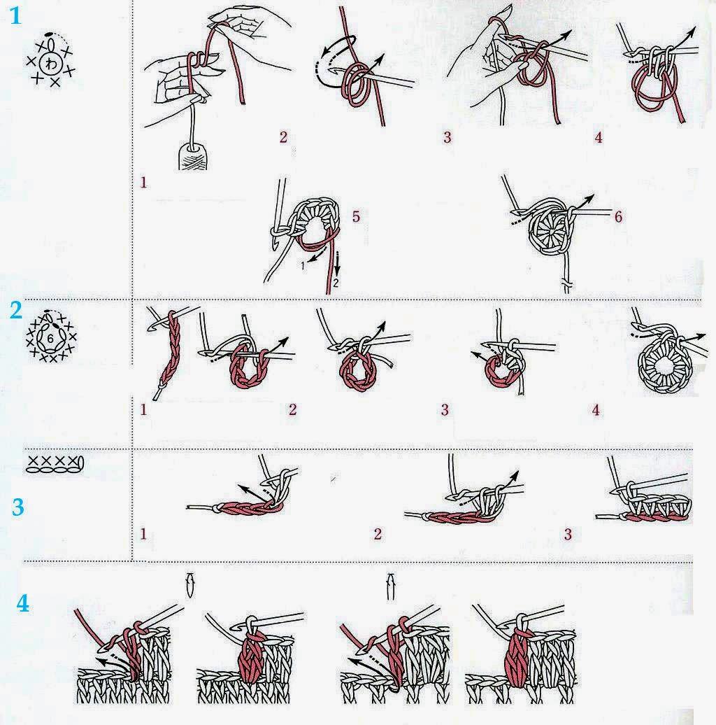 Вязание крючком полустолбик в кольцо