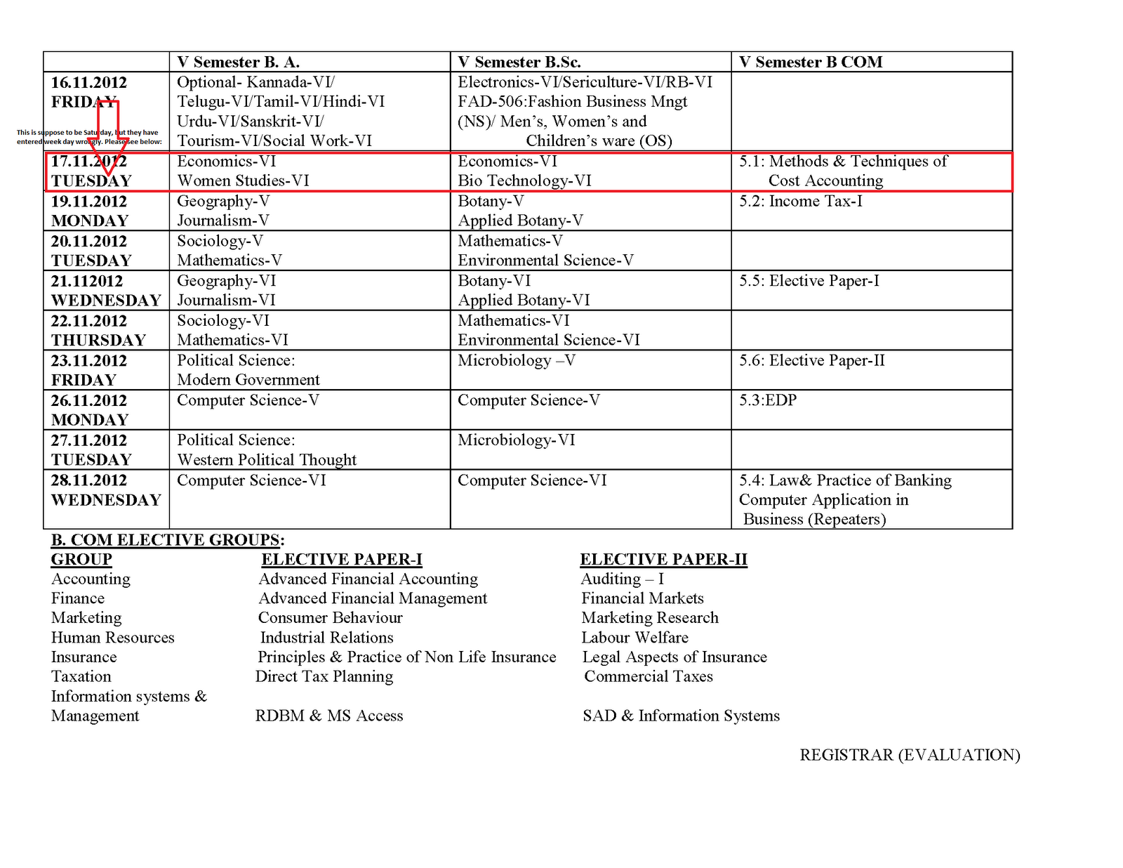 November 2012 Resources Research sample resume for lab assistant