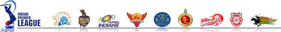 Live IPL T20 Cricket: IPL 6 Live Streaming Video, IPL 6 Points Table & Scorecard