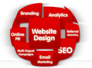 Kekuatan Bisnis Online