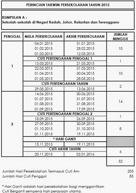 Cuti Umum Malaysia dan Takwim Persekolahan Sesi 2015