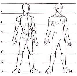 La incursion de la figura humana en el boceto