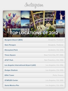 Instagram released 10 popular photo locations during 2012