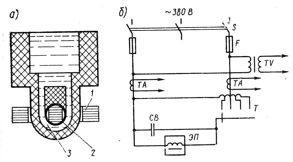 Канальная индукционная печь