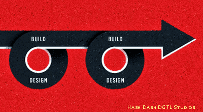 Loop Content Design // build design #build #design via #hshdsh