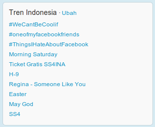 Trending topik twitter indonesia