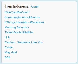Trending topik twitter indonesia