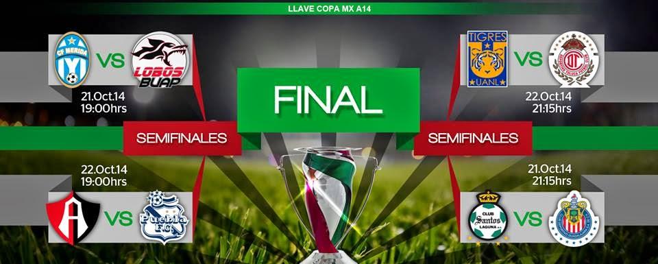 Así se jugará  segunda ronda Copa MX