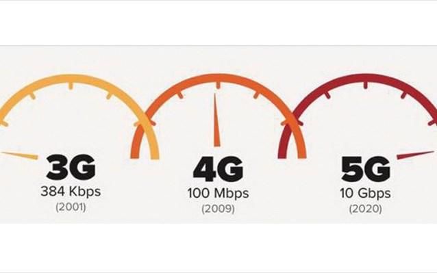 Aγωνες ταχυτητας στην πιστα του 5G