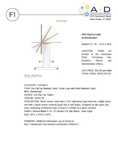 Art And Design Magnet Sample Furniture Spec Sheet
