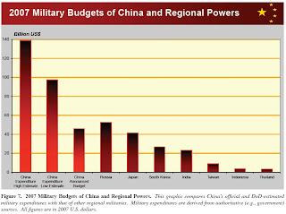 Война с Китаем назначена на январь. часть 2-я