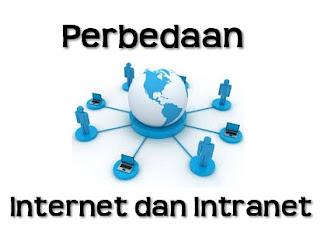 pengertian ekstranet,pengertian intranet dan internet,persamaan internet dan intranet,kegunaan internet dan intranet,sejarah intranet,sejarah internet dan intranet,manfaat internet dan intranet,
