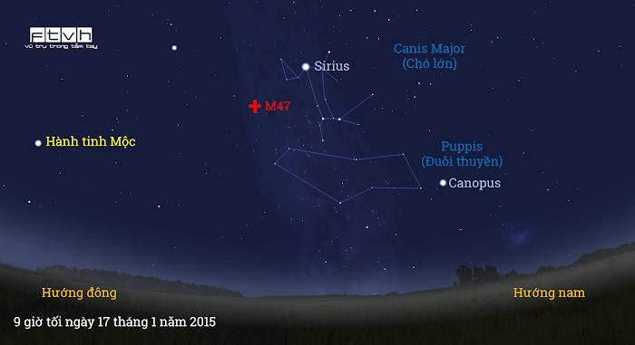 Minh họa bầu trời hướng đông nam lúc 9 giờ tối ngày 17 tháng 1 năm 2015.