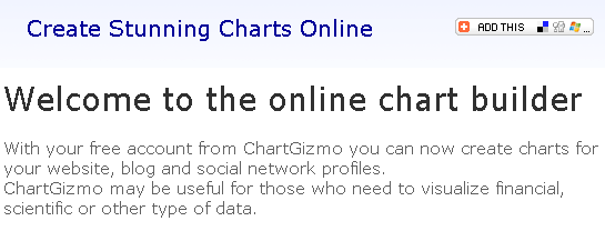 Created chart using gizmo free online tool