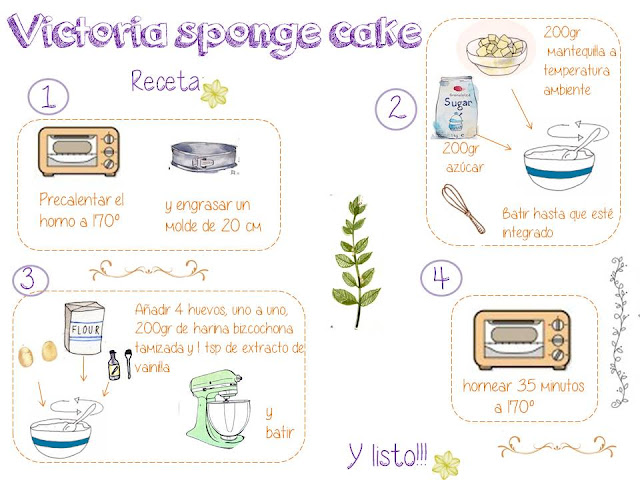 victoria sponge cake de chocolate
