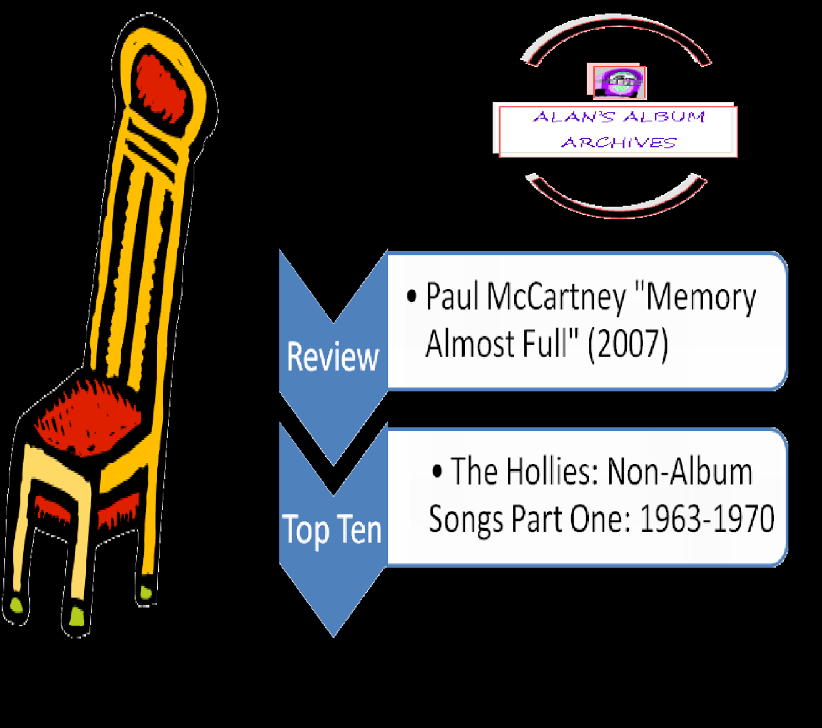 Alan\'s Album Archives: The Hollies: Non-Album Songs Part One: 1963-1970