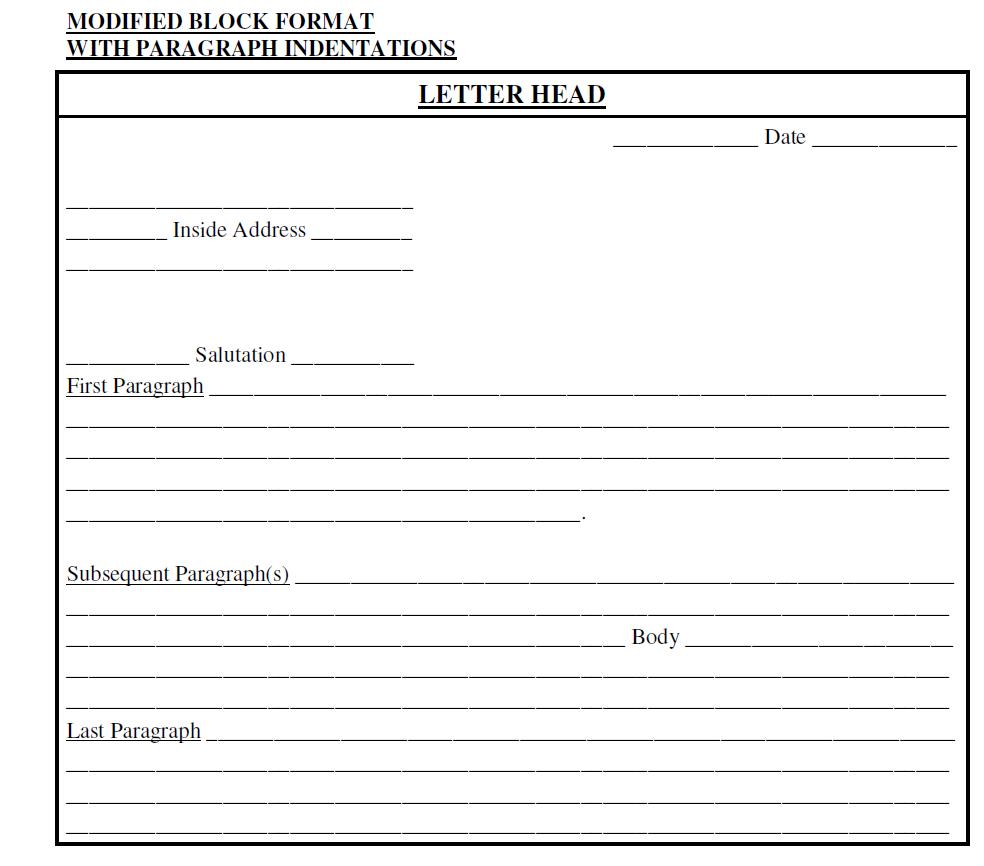saqib iqbal rafiq blog formats of writing a letter modified block form paragraph indentations